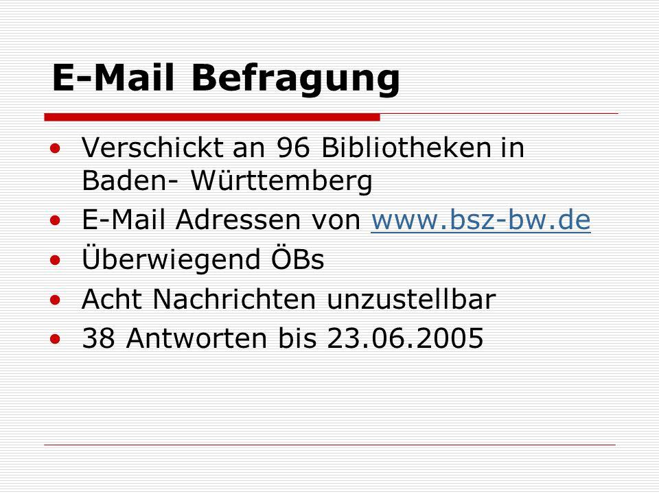 E-Mail Befragung Verschickt an 96 Bibliotheken in Baden- Württemberg E-Mail Adressen von www.bsz-bw.dewww.bsz-bw.de Überwiegend ÖBs Acht Nachrichten unzustellbar 38 Antworten bis 23.06.2005