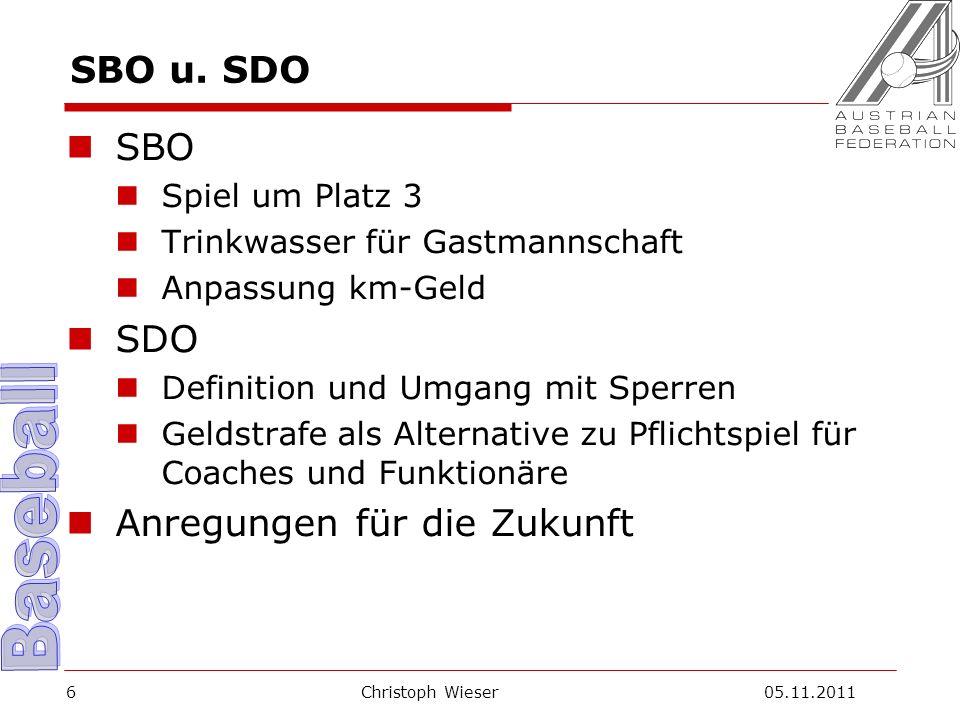 Christoph Wieser 05.11.20116 SBO u.