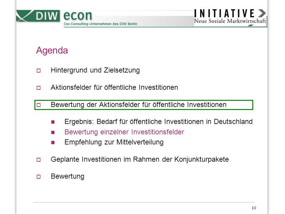 10 Agenda Hintergrund und Zielsetzung Aktionsfelder für öffentliche Investitionen Bewertung der Aktionsfelder für öffentliche Investitionen Ergebnis: