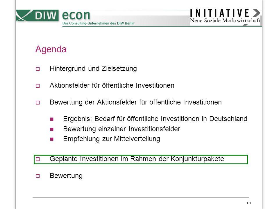 18 Agenda Hintergrund und Zielsetzung Aktionsfelder für öffentliche Investitionen Bewertung der Aktionsfelder für öffentliche Investitionen Ergebnis: