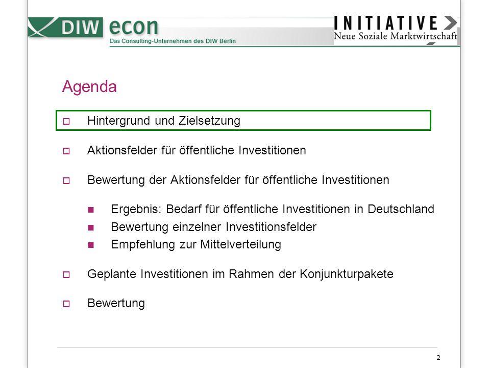 2 Agenda Hintergrund und Zielsetzung Aktionsfelder für öffentliche Investitionen Bewertung der Aktionsfelder für öffentliche Investitionen Ergebnis: B