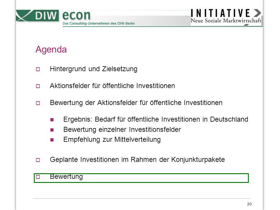 20 Agenda Hintergrund und Zielsetzung Aktionsfelder für öffentliche Investitionen Bewertung der Aktionsfelder für öffentliche Investitionen Ergebnis: