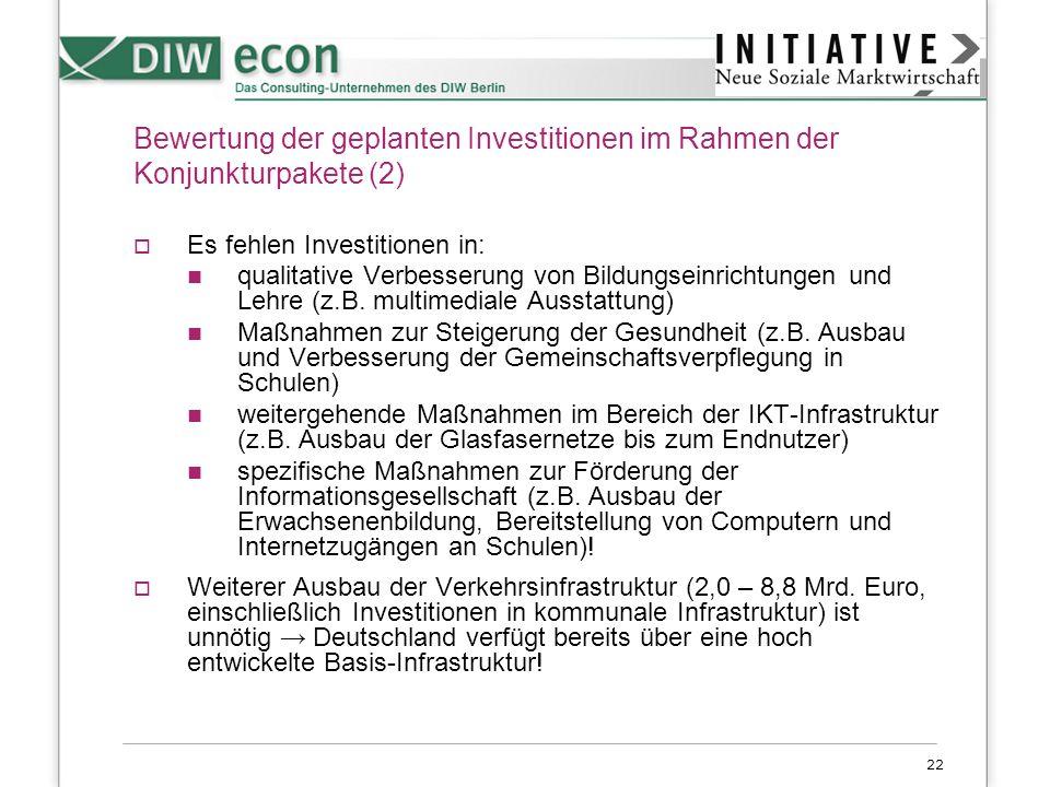 22 Bewertung der geplanten Investitionen im Rahmen der Konjunkturpakete (2) Es fehlen Investitionen in: qualitative Verbesserung von Bildungseinrichtu