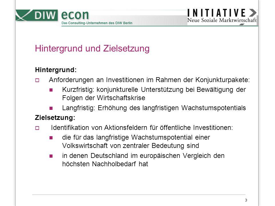3 Hintergrund und Zielsetzung Hintergrund: Anforderungen an Investitionen im Rahmen der Konjunkturpakete: Kurzfristig: konjunkturelle Unterstützung be