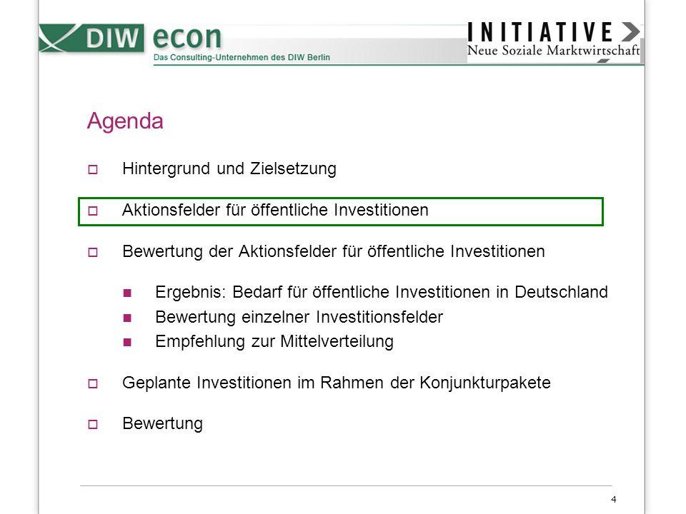 4 Agenda Hintergrund und Zielsetzung Aktionsfelder für öffentliche Investitionen Bewertung der Aktionsfelder für öffentliche Investitionen Ergebnis: B