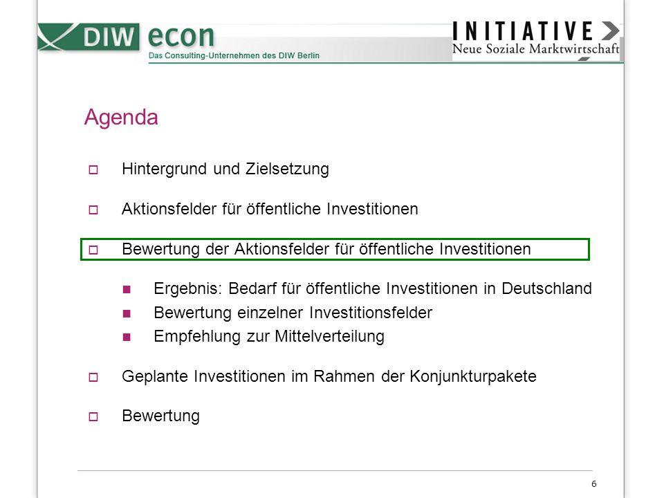 6 Agenda Hintergrund und Zielsetzung Aktionsfelder für öffentliche Investitionen Bewertung der Aktionsfelder für öffentliche Investitionen Ergebnis: B