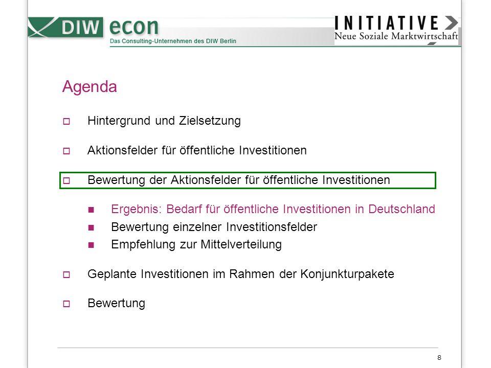 8 Agenda Hintergrund und Zielsetzung Aktionsfelder für öffentliche Investitionen Bewertung der Aktionsfelder für öffentliche Investitionen Ergebnis: B