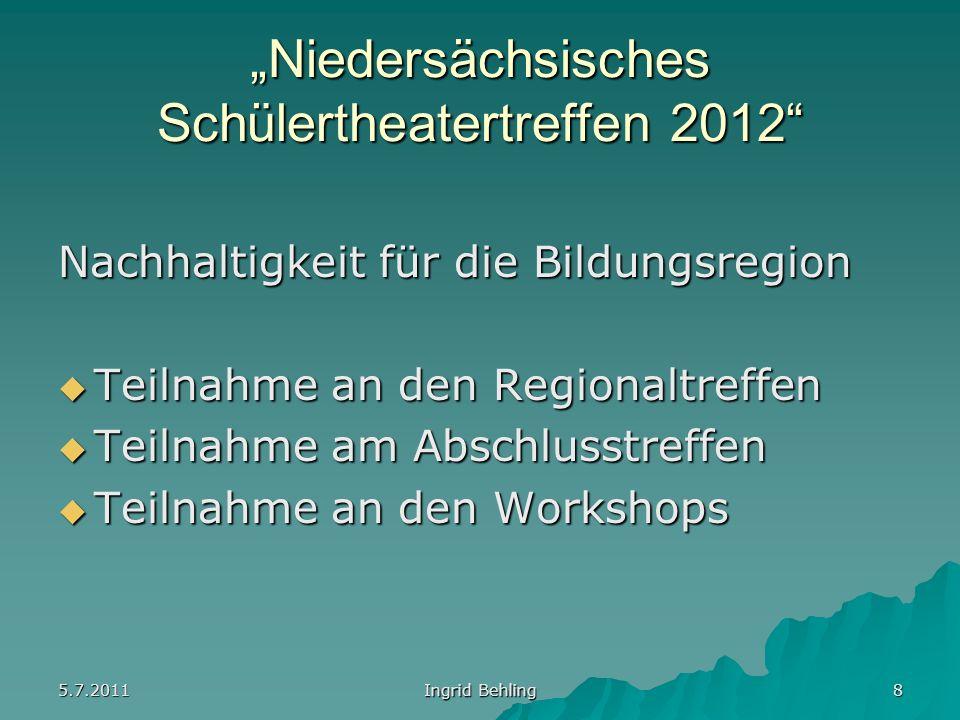 5.7.2011 Ingrid Behling 8 Niedersächsisches Schülertheatertreffen 2012 Nachhaltigkeit für die Bildungsregion Teilnahme an den Regionaltreffen Teilnahme an den Regionaltreffen Teilnahme am Abschlusstreffen Teilnahme am Abschlusstreffen Teilnahme an den Workshops Teilnahme an den Workshops