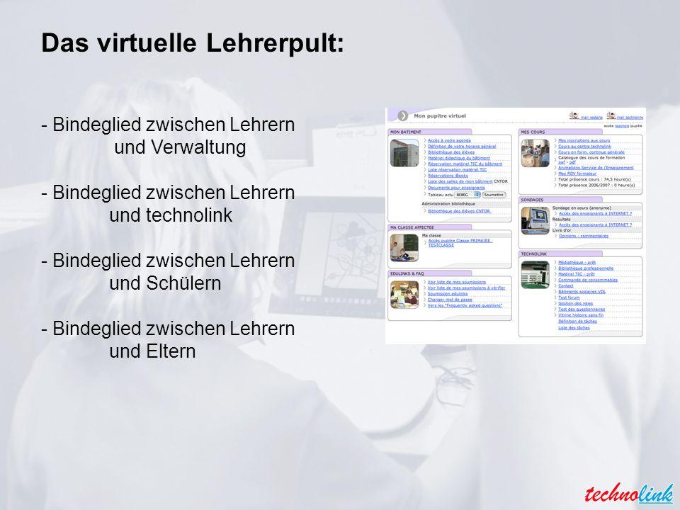 Das virtuelle Lehrerpult: - Bindeglied zwischen Lehrern und Verwaltung - Bindeglied zwischen Lehrern und technolink - Bindeglied zwischen Lehrern und Schülern - Bindeglied zwischen Lehrern und Eltern