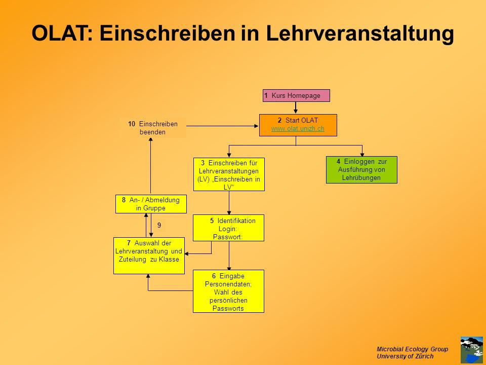 Microbial Ecology Group University of Zürich OLAT: Einschreiben in Lehrveranstaltung 9 2 Start OLAT www.olat.unizh.ch 3 Einschreiben für Lehrveranstal