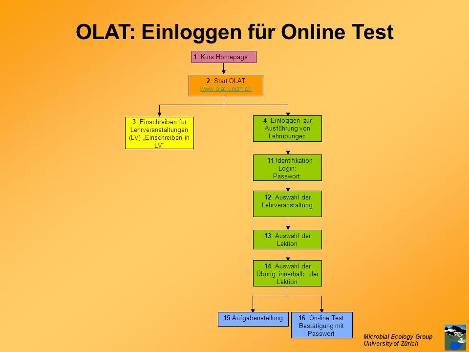 Microbial Ecology Group University of Zürich OLAT: Einloggen für Online Test 2 Start OLAT www.olat.unizh.ch 3 Einschreiben für Lehrveranstaltungen (LV