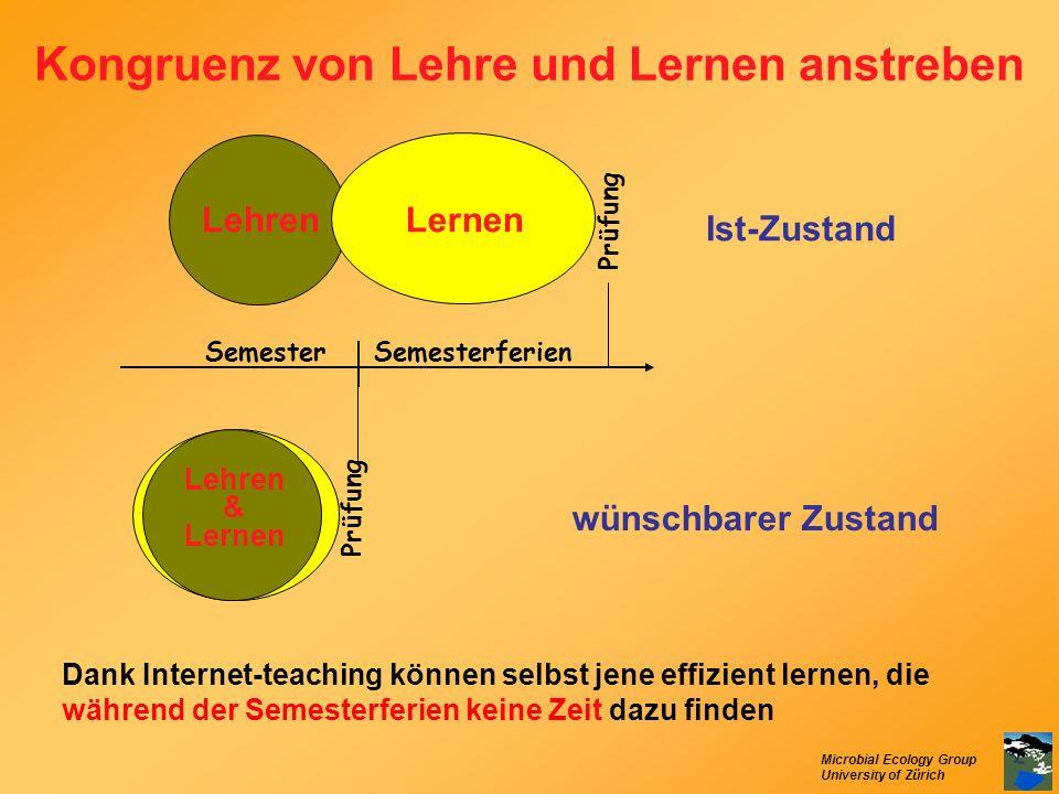 Microbial Ecology Group University of Zürich Kongruenz von Lehre und Lernen anstreben Ist-Zustand wünschbarer Zustand Dank Internet-teaching können se