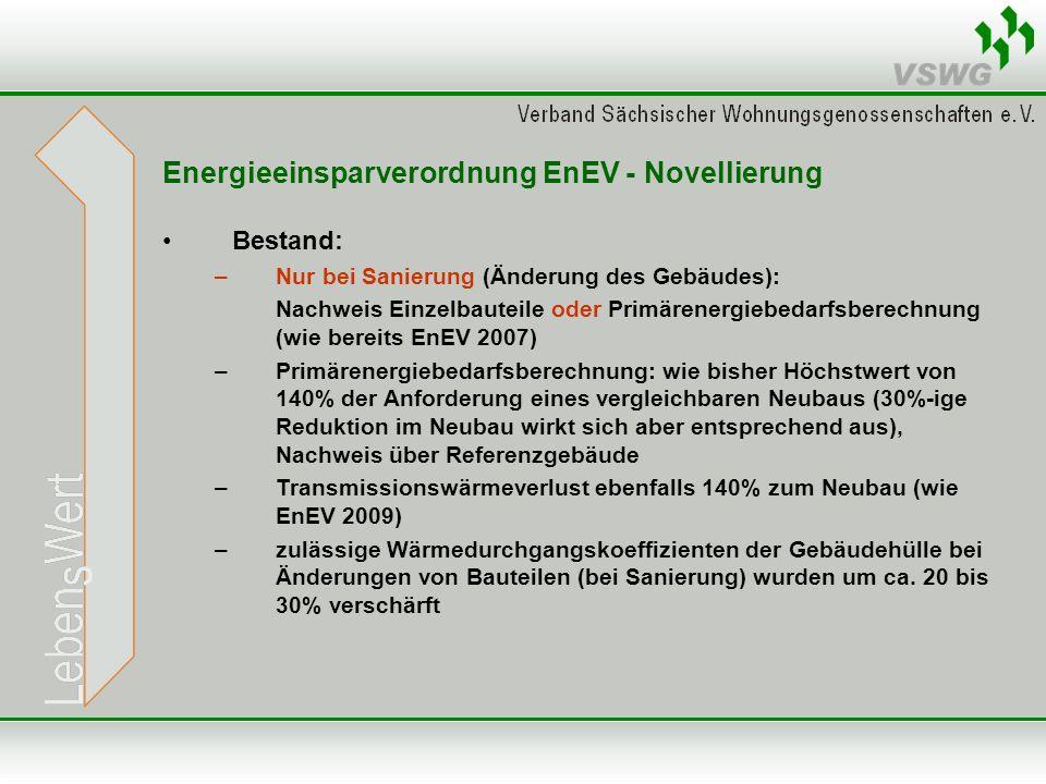 Energieeinsparverordnung EnEV - Novellierung Bestand: –Nur bei Sanierung (Änderung des Gebäudes): Nachweis Einzelbauteile oder Primärenergiebedarfsberechnung (wie bereits EnEV 2007) –Primärenergiebedarfsberechnung: wie bisher Höchstwert von 140% der Anforderung eines vergleichbaren Neubaus (30%-ige Reduktion im Neubau wirkt sich aber entsprechend aus), Nachweis über Referenzgebäude –Transmissionswärmeverlust ebenfalls 140% zum Neubau (wie EnEV 2009) –zulässige Wärmedurchgangskoeffizienten der Gebäudehülle bei Änderungen von Bauteilen (bei Sanierung) wurden um ca.