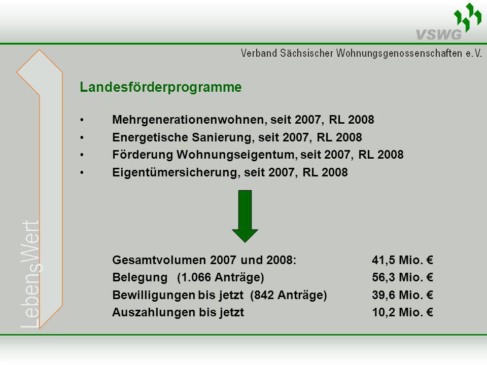 Landesförderprogramme Mehrgenerationenwohnen, seit 2007, RL 2008 Energetische Sanierung, seit 2007, RL 2008 Förderung Wohnungseigentum, seit 2007, RL 2008 Eigentümersicherung, seit 2007, RL 2008 Gesamtvolumen 2007 und 2008:41,5 Mio.