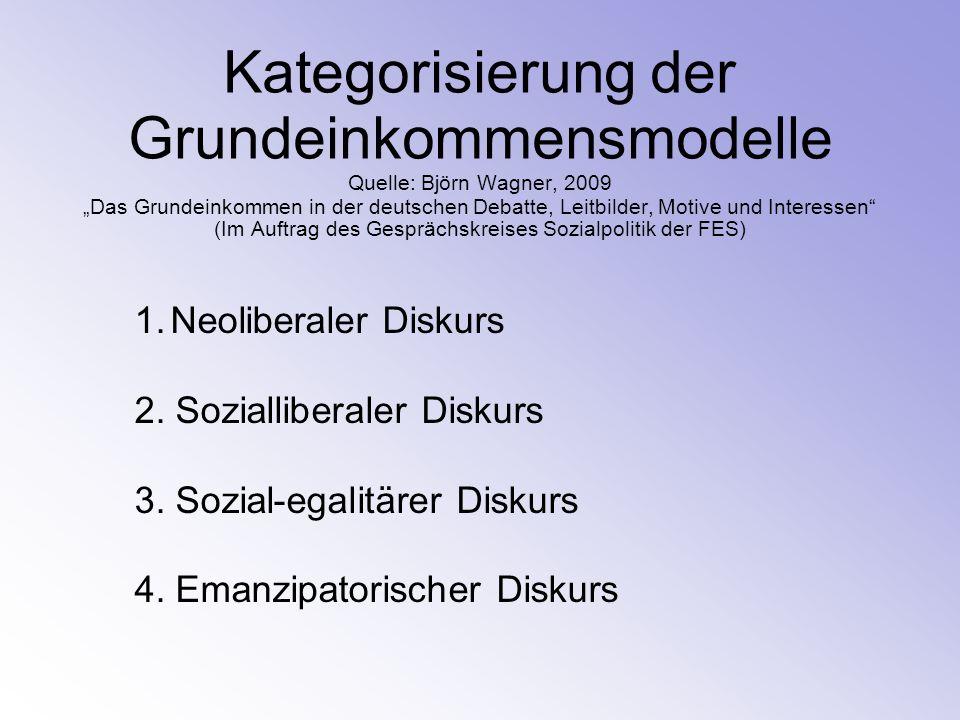 Kategorisierung der Grundeinkommensmodelle Quelle: Björn Wagner, 2009 Das Grundeinkommen in der deutschen Debatte, Leitbilder, Motive und Interessen (Im Auftrag des Gesprächskreises Sozialpolitik der FES) 1.Neoliberaler Diskurs 2.