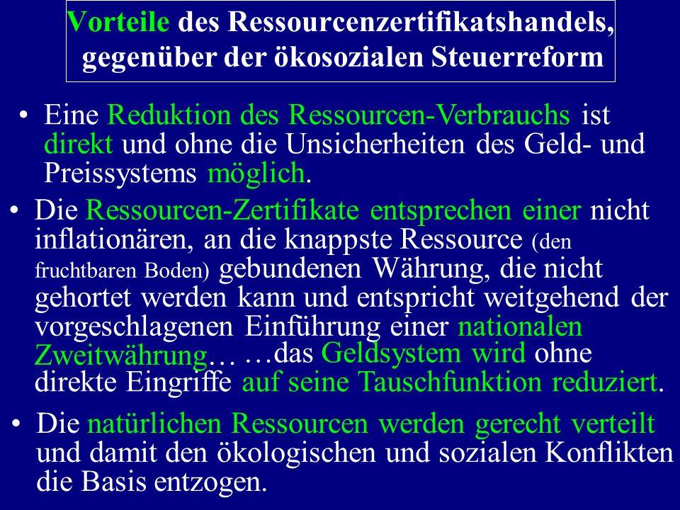 Vorteile des Ressourcenzertifikatshandels, gegenüber der ökosozialen Steuerreform Eine Reduktion des Ressourcen-Verbrauchs ist direkt und ohne die Unsicherheiten des Geld- und Preissystems möglich.