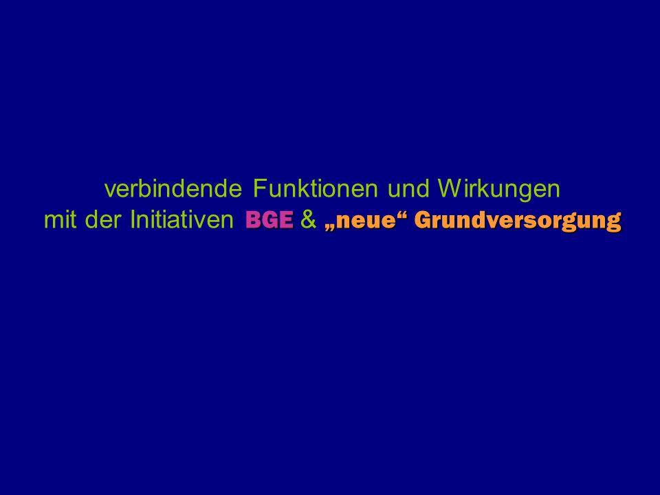 verbindende Funktionen und Wirkungen BGE neue Grundversorgung mit der Initiativen BGE & neue Grundversorgung