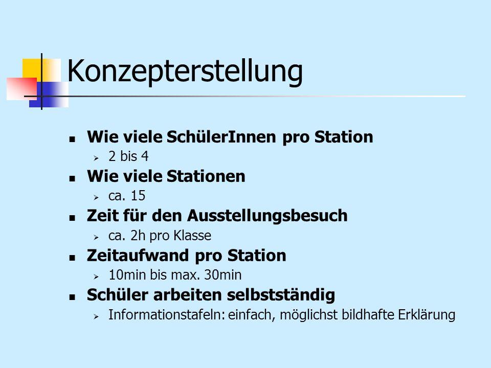 Konzepterstellung Wie viele SchülerInnen pro Station 2 bis 4 Wie viele Stationen ca. 15 Zeit für den Ausstellungsbesuch ca. 2h pro Klasse Zeitaufwand