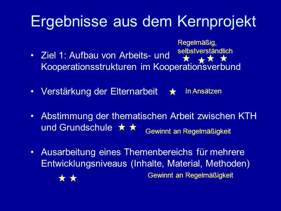 Ergebnisse aus dem Kernprojekt Ziel 1: Aufbau von Arbeits- und Kooperationsstrukturen im Kooperationsverbund Verstärkung der Elternarbeit Abstimmung d