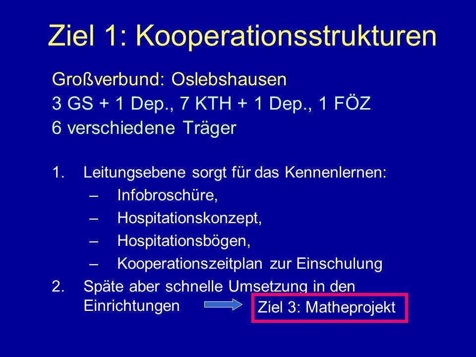 Ziel 1: Kooperationsstrukturen Großverbund: Oslebshausen 3 GS + 1 Dep., 7 KTH + 1 Dep., 1 FÖZ 6 verschiedene Träger 1.Leitungsebene sorgt für das Kenn