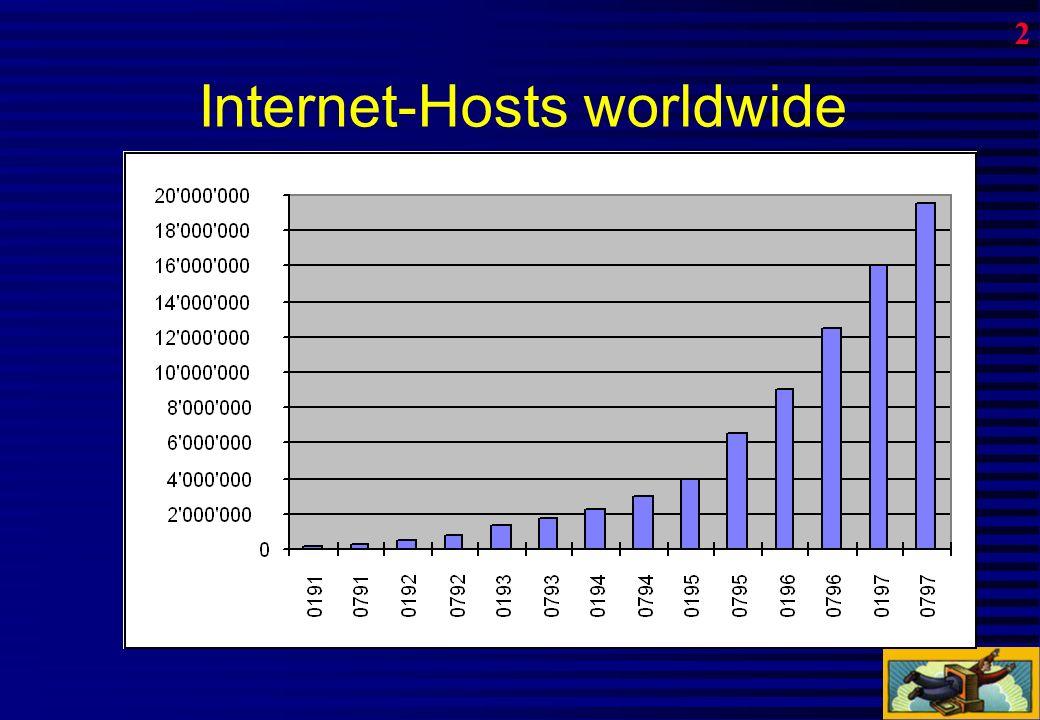 Geschichte des Internets 1957Plan für ein atomkriegsicheres Computernetz - ohne Zentrale, Daten suchen den Weg selber 1983ARPAnet neu mit TCP/IP Beginn des Internets MILnet spaltet sich von ARPAnet ab 1989Erster Projektvorschlag für W3 von CERN Genf 1989Mehr als 100 000 Internet Teilnehmer 1990Erster W3-Browser-Prototyp auf NeXT 1992Mehr als eine Million Teilnehmer an Internet 0 2