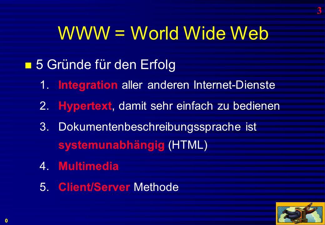 6. WWW Personen, Institutionen und Unternehmen http://www.fbi.gov http://www.spiegel.de http://www.novartis.com http://www.usc.edu http://combi.agri.c