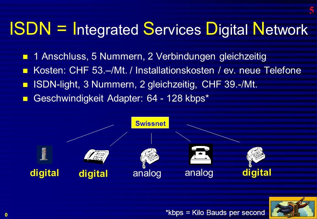 Auswahlkriterien: Geschwindigkeit Service Hot Line (2.13 Fr./min ) Ort, Zugriffskosten Nachteile, Einschränkungen von Gratisprovidern.