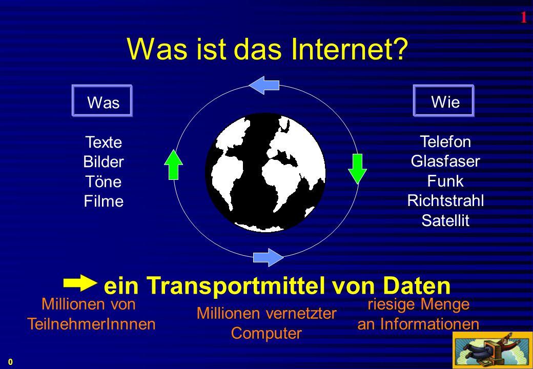 WWW = World Wide Web 5 Gründe für den Erfolg 1.Integration aller anderen Internet-Dienste 2.Hypertext, damit sehr einfach zu bedienen 3.Dokumentenbeschreibungssprache ist systemunabhängig (HTML) 4.Multimedia 5.Client/Server Methode 0 3