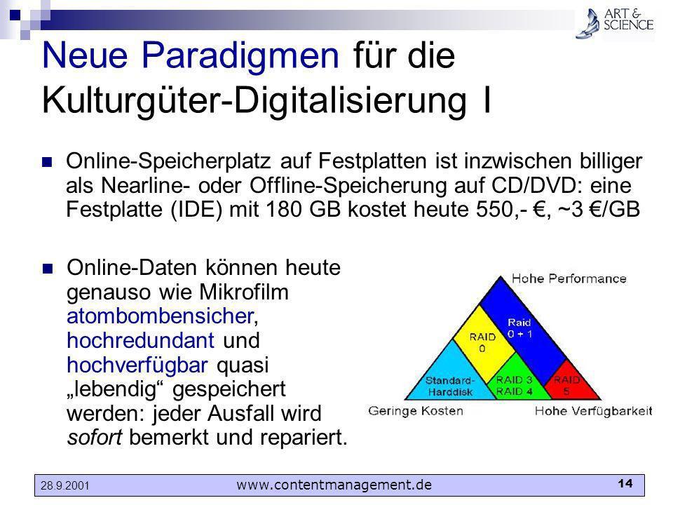 www.contentmanagement.de 14 28.9.2001 Neue Paradigmen für die Kulturgüter-Digitalisierung I Online-Speicherplatz auf Festplatten ist inzwischen billig