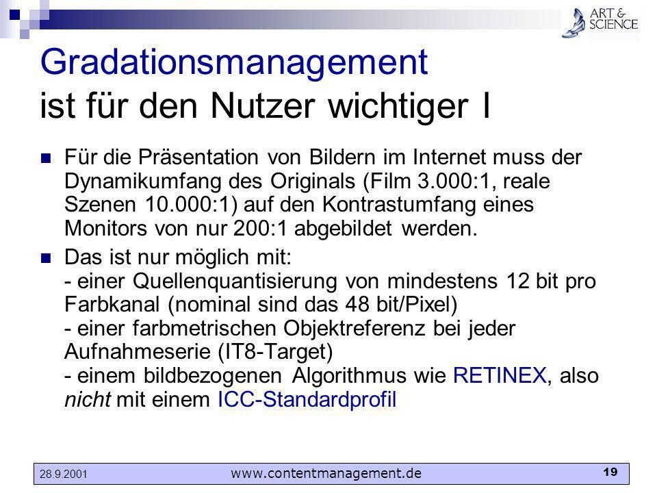 www.contentmanagement.de 19 28.9.2001 Gradationsmanagement ist für den Nutzer wichtiger I Für die Präsentation von Bildern im Internet muss der Dynami