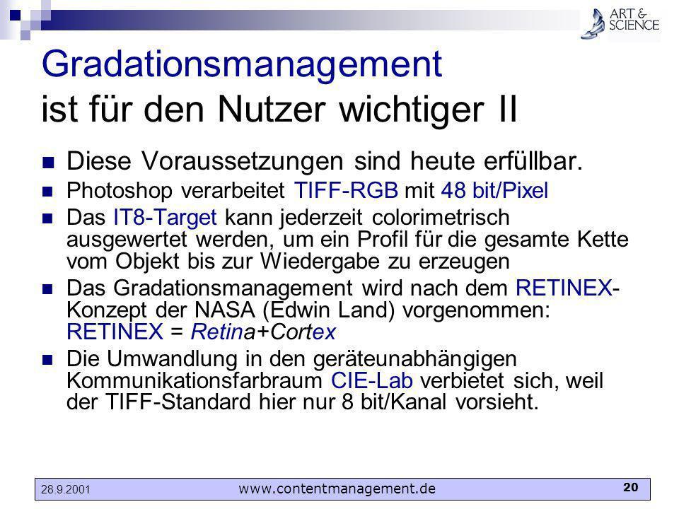 www.contentmanagement.de 20 28.9.2001 Gradationsmanagement ist für den Nutzer wichtiger II Diese Voraussetzungen sind heute erfüllbar. Photoshop verar