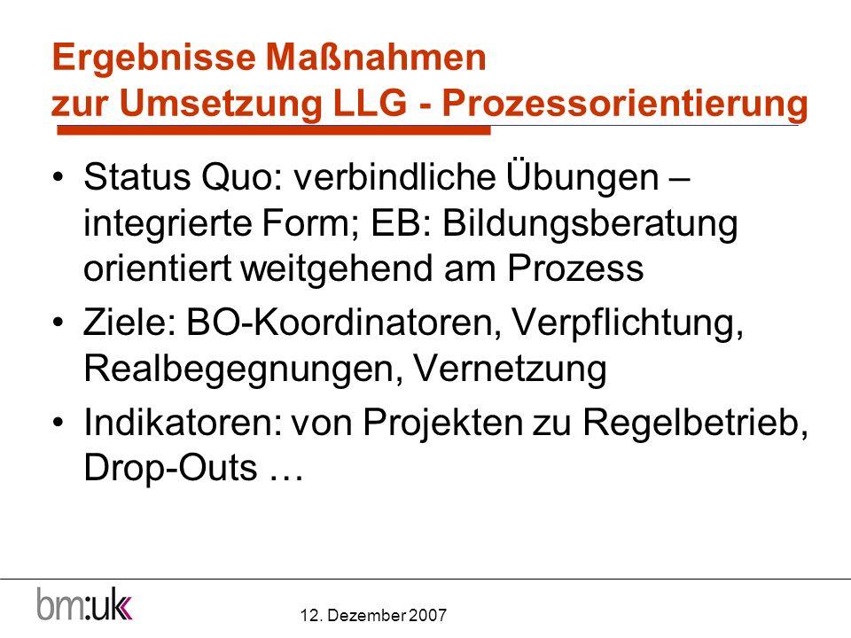 12. Dezember 2007 Ergebnisse Maßnahmen zur Umsetzung LLG - Prozessorientierung Status Quo: verbindliche Übungen – integrierte Form; EB: Bildungsberatu