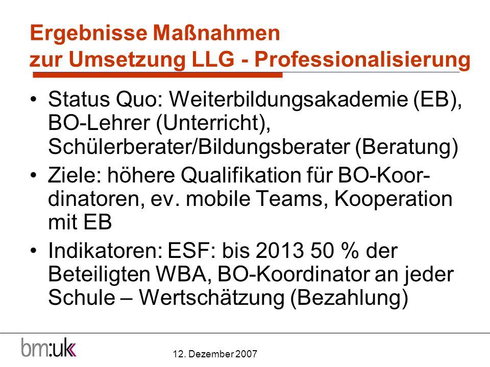 12. Dezember 2007 Ergebnisse Maßnahmen zur Umsetzung LLG - Professionalisierung Status Quo: Weiterbildungsakademie (EB), BO-Lehrer (Unterricht), Schül