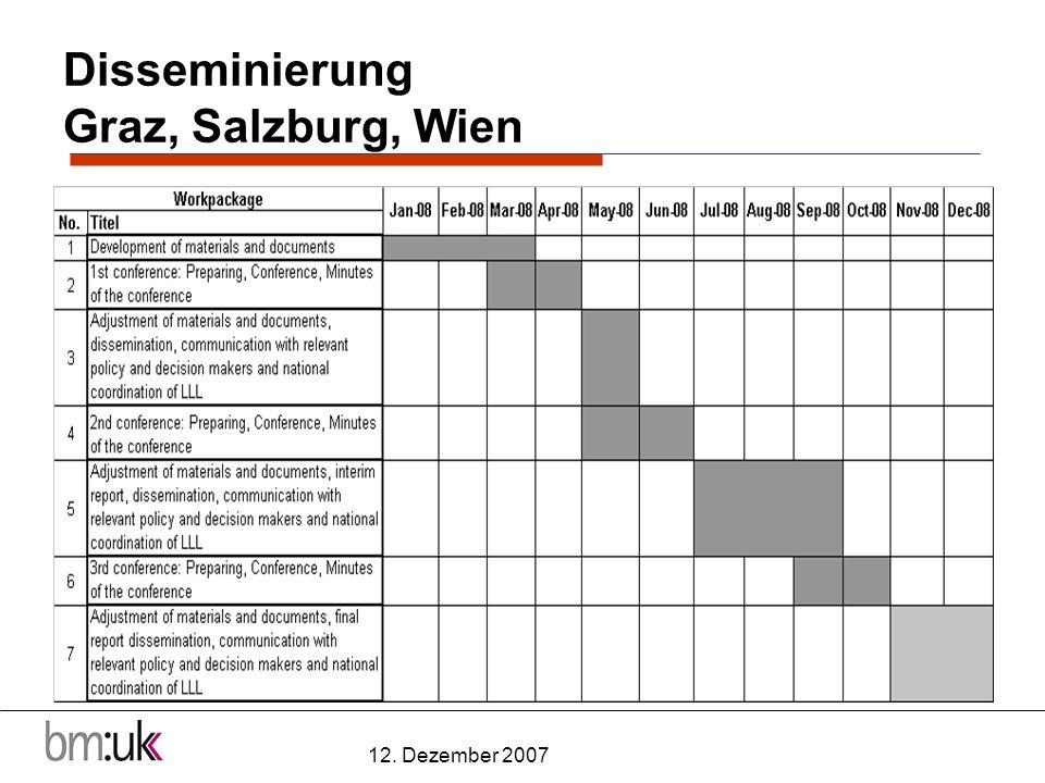 12.Dezember 2007 Ergebnisse LLG / Disseminierung II.