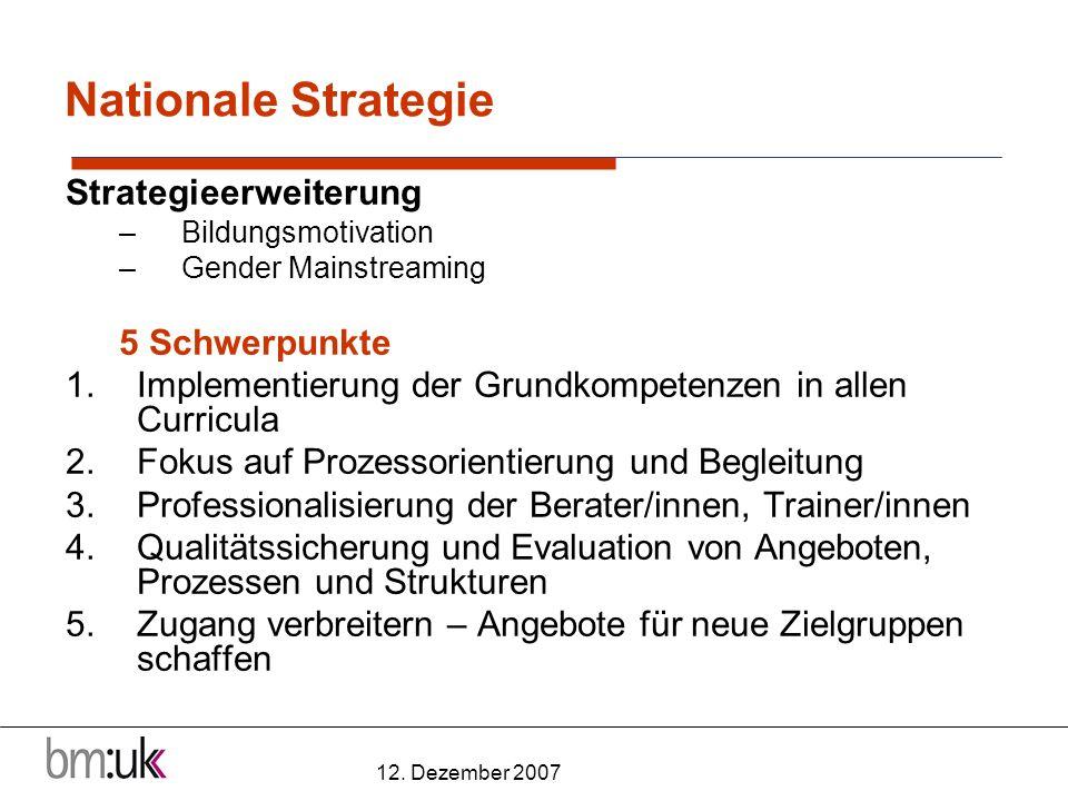 12. Dezember 2007 Nationale Strategie Strategieerweiterung –Bildungsmotivation –Gender Mainstreaming 5 Schwerpunkte 1.Implementierung der Grundkompete