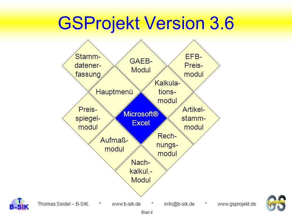 Thomas Seidel – B-SIK * www.b-sik.de * info@b-sik.de * www.gsprojekt.de Hauptmenü Stamm- datener- fassung Kalkula- tions- modul GAEB- Modul Artikel- stamm- modul Preis- spiegel- modul EFB- Preis- modul Aufmaß- modul Rech- nungs- modul Nach- kalkul.- Modul Microsoft® Excel Blatt 4