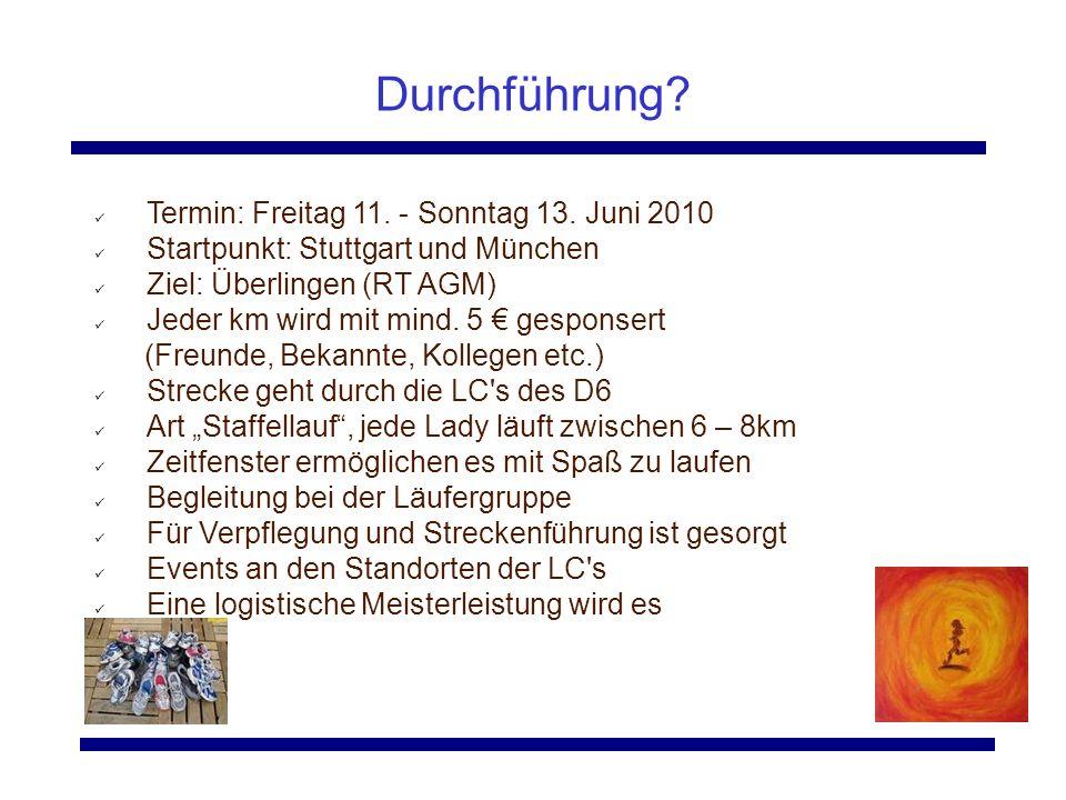 Durchführung? Termin: Freitag 11. - Sonntag 13. Juni 2010 Startpunkt: Stuttgart und München Ziel: Überlingen (RT AGM) Jeder km wird mit mind. 5 gespon
