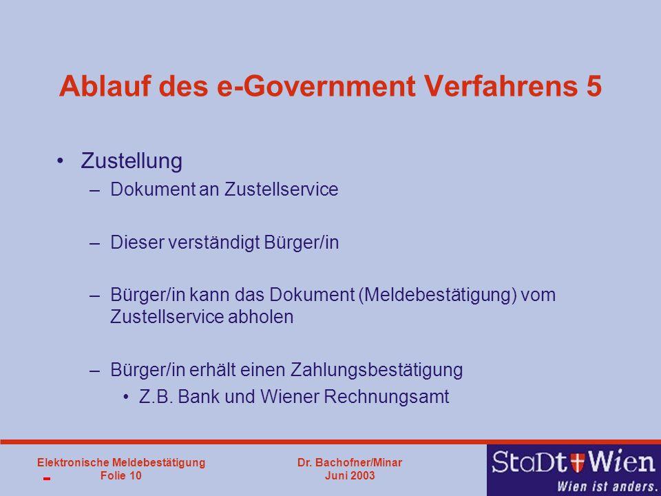 Dr. Bachofner/Minar Juni 2003 Elektronische Meldebestätigung Folie 10 Ablauf des e-Government Verfahrens 5 Zustellung –Dokument an Zustellservice –Die