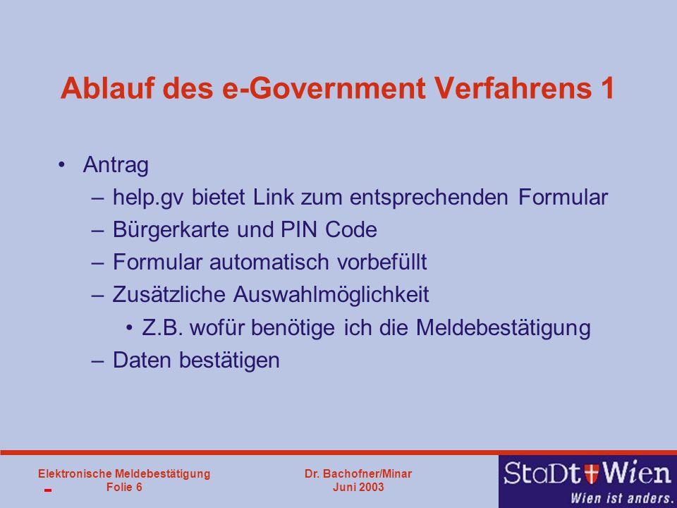 Dr. Bachofner/Minar Juni 2003 Elektronische Meldebestätigung Folie 6 Ablauf des e-Government Verfahrens 1 Antrag –help.gv bietet Link zum entsprechend