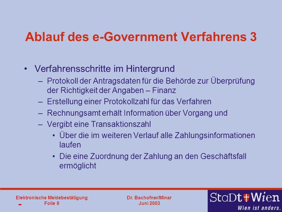 Dr. Bachofner/Minar Juni 2003 Elektronische Meldebestätigung Folie 8 Ablauf des e-Government Verfahrens 3 Verfahrensschritte im Hintergrund –Protokoll