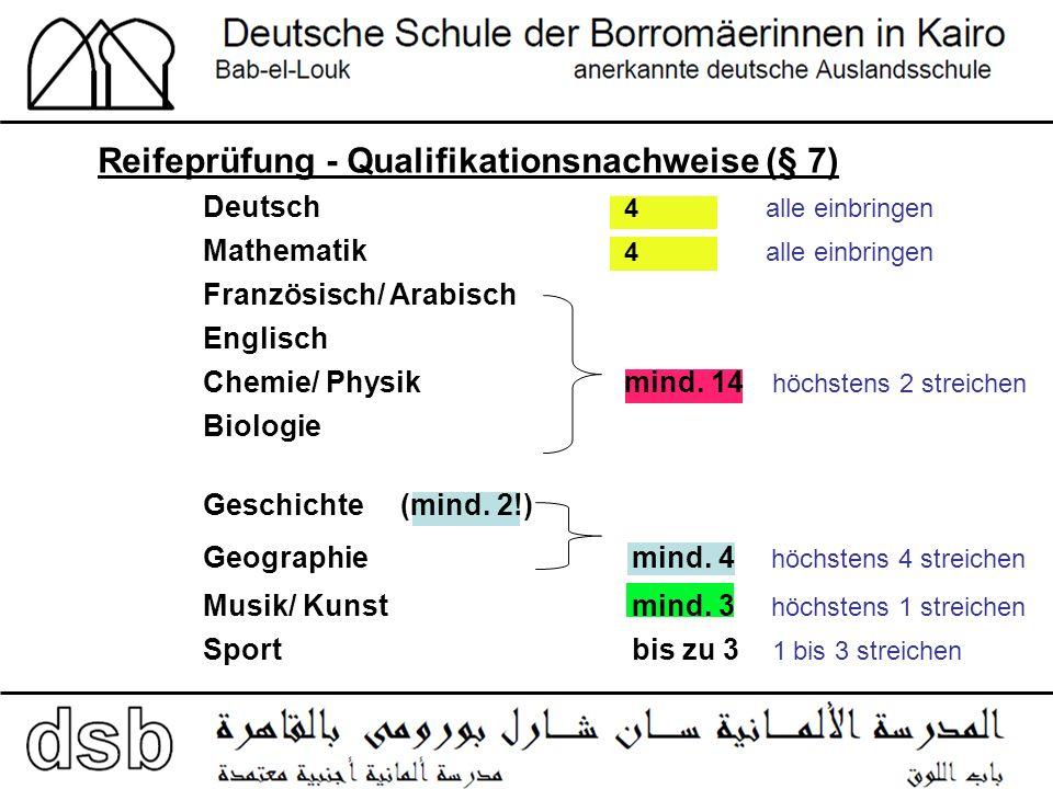 Reifeprüfung - Qualifikationsnachweise (§ 7) Deutsch 4 alle einbringen Mathematik 4 alle einbringen Französisch/ Arabisch Englisch Chemie/ Physik mind.