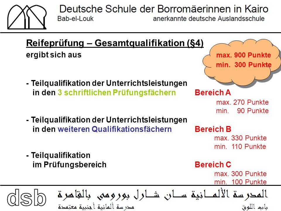 Reifeprüfung – Gesamtqualifikation (§4) ergibt sich aus max.