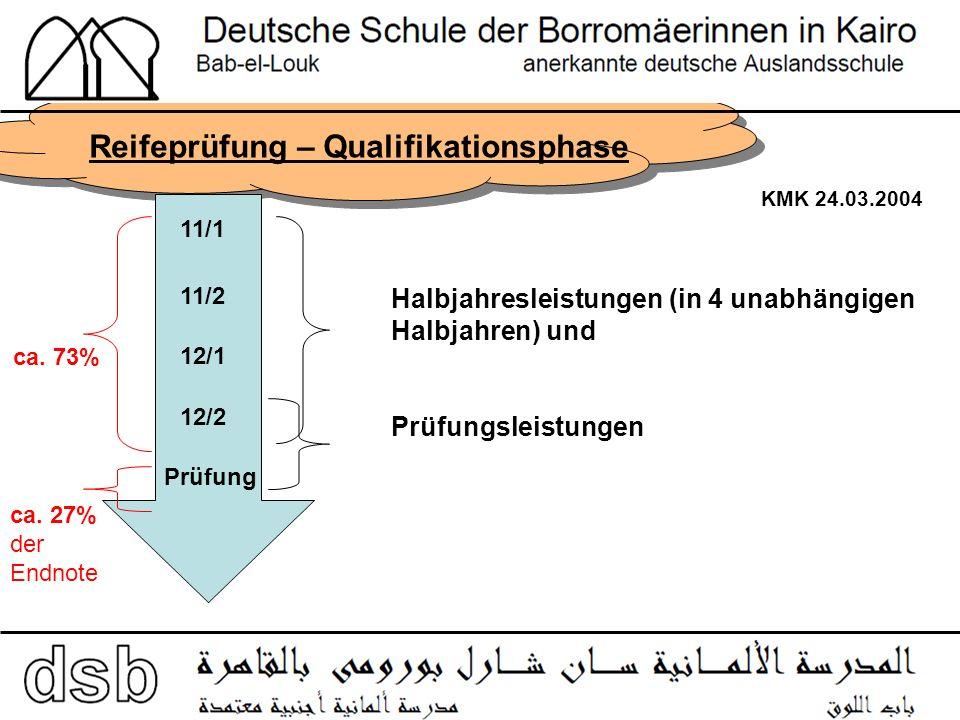 Reifeprüfung - Schriftliche Prüfung (§24) Deutsch 4 Zeitstunden Mathematik 4 Französisch/ Arabisch4 Englisch4 Chemie/ Physik 3 Biologie3