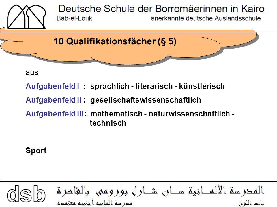 10 Qualifikationsfächer (§ 5) Aufgabenfeld I : Deutsch Französisch/ Arabisch Musik/ Kunst Englisch Aufgabenfeld II : Geschichte Geographie Aufgabenfeld III: Mathematik Biologie Chemie/ Physik Sport