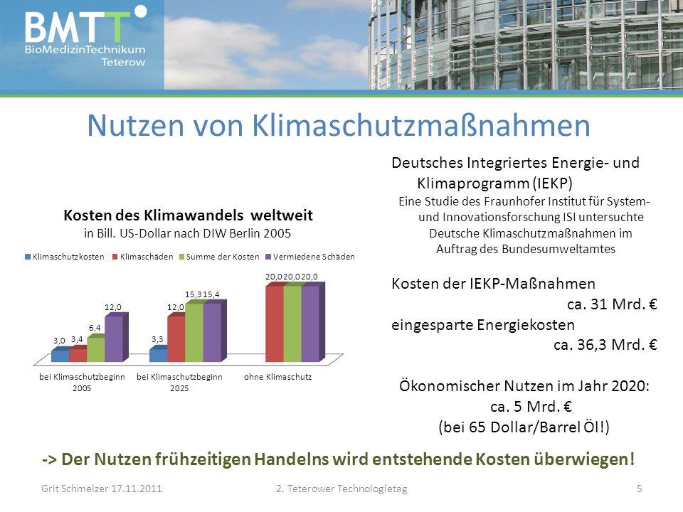 Nutzen von Klimaschutzmaßnahmen Grit Schmelzer 17.11.20112.