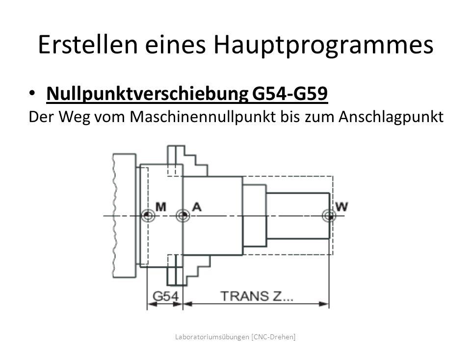 Erstellen eines Hauptprogrammes Nullpunktverschiebung G54-G59 Der Weg vom Maschinennullpunkt bis zum Anschlagpunkt Laboratoriumsübungen [CNC-Drehen]