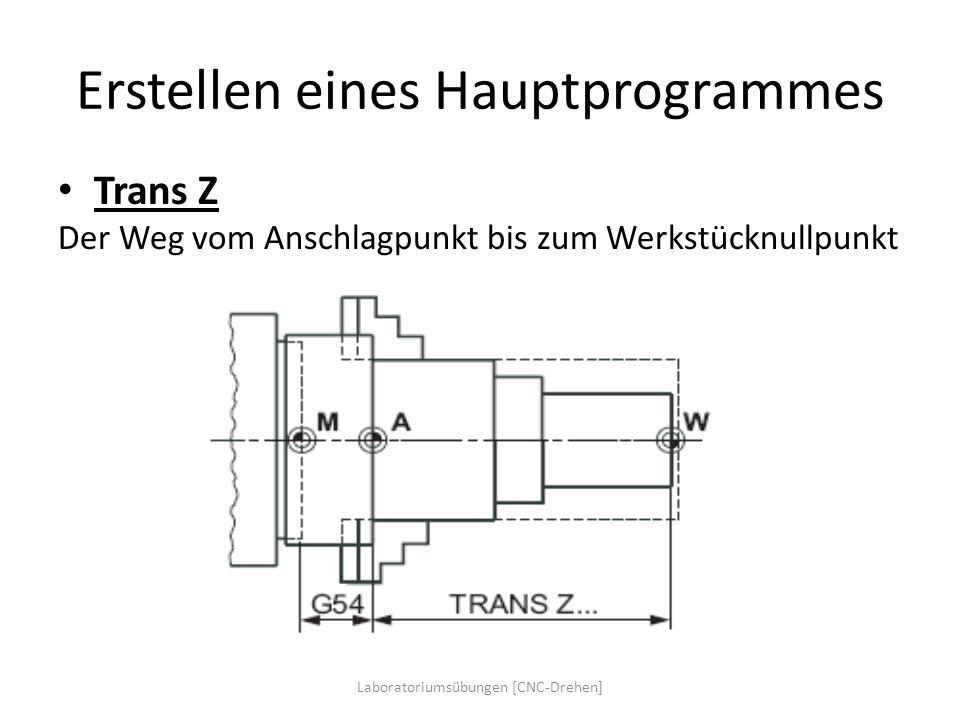 Erstellen eines Hauptprogrammes Trans Z Der Weg vom Anschlagpunkt bis zum Werkstücknullpunkt Laboratoriumsübungen [CNC-Drehen]