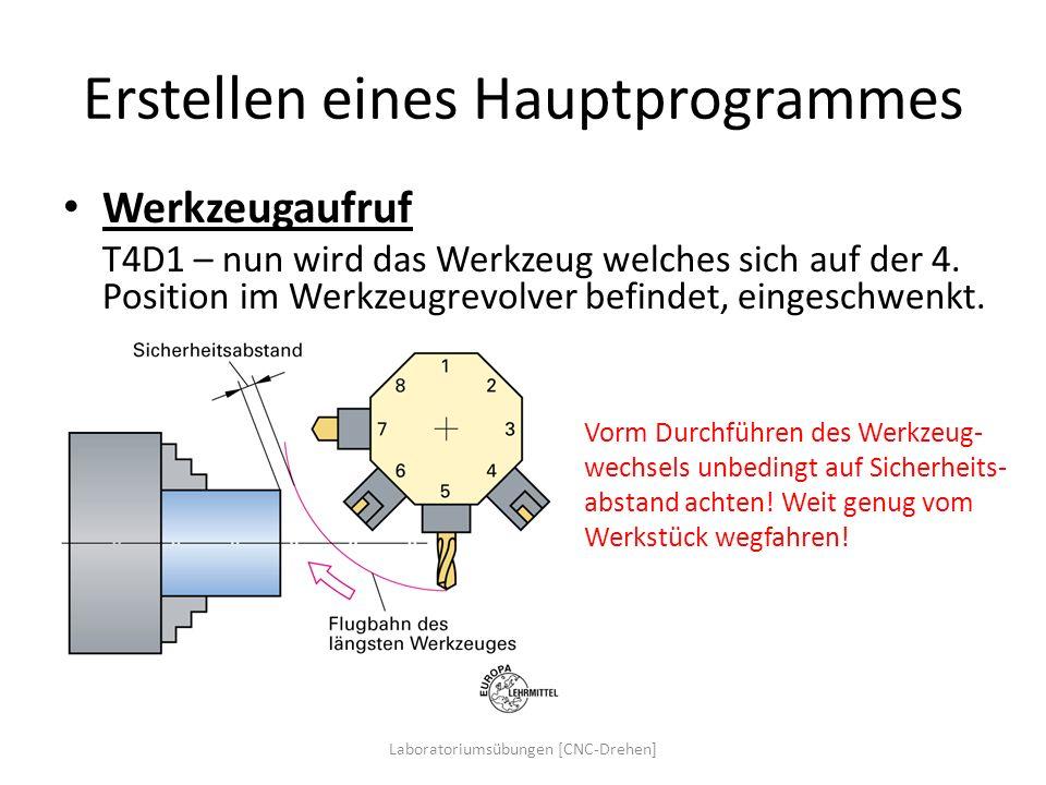 Erstellen eines Hauptprogrammes Werkzeugaufruf T4D1 – nun wird das Werkzeug welches sich auf der 4. Position im Werkzeugrevolver befindet, eingeschwen