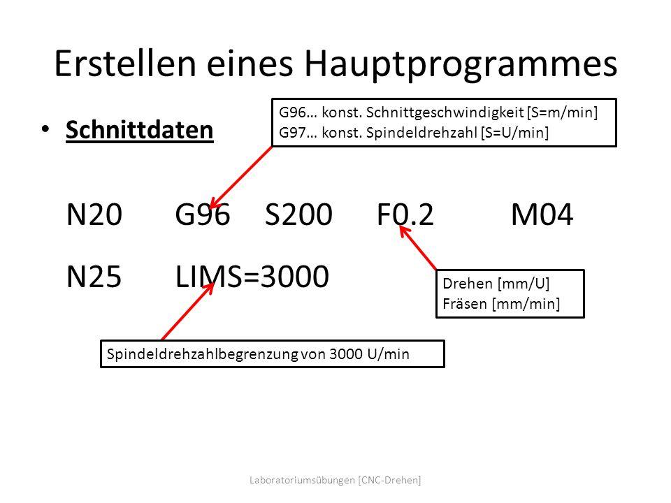 Erstellen eines Hauptprogrammes Schnittdaten N20 G96 S200F0.2 M04 N25 LIMS=3000 Laboratoriumsübungen [CNC-Drehen] G96… konst. Schnittgeschwindigkeit [