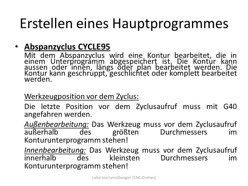 Erstellen eines Hauptprogrammes Abspanzyclus CYCLE95 Mit dem Abspanzyclus wird eine Kontur bearbeitet, die in einem Unterprogramm abgespeichert ist. D